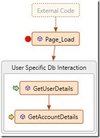 Visual Studio 2013 New Features - CodeMap4