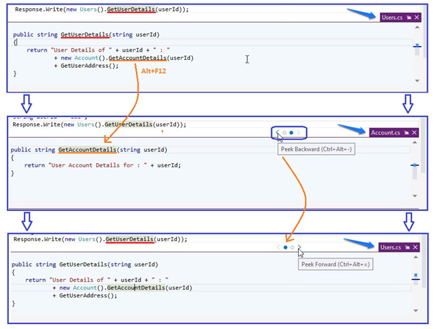 Visual Studio 2013 New Features-PeekDefinition0